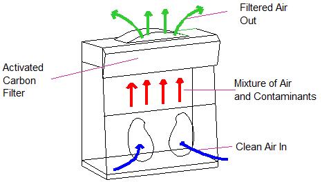 cissell dryer wiring diagram  | 1326 x 1301